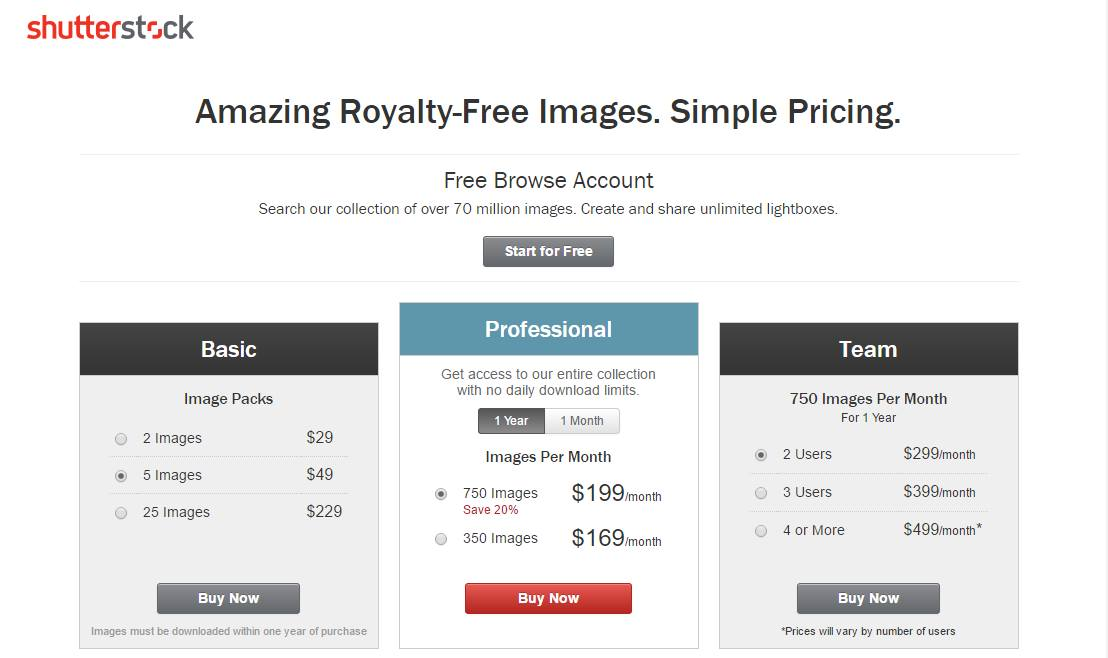 shutterstock pricing